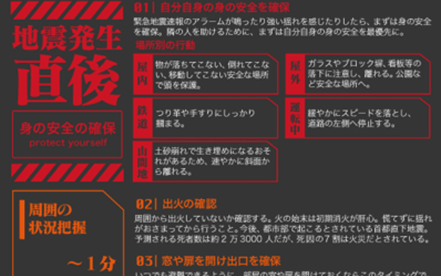 『エヴァンゲリオン』仕様の防災パンフレット「防災知識補完計画」公開!