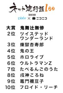 「ネット流行語100」2020 TOP10