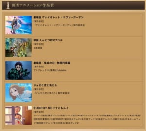 「第44回 日本アカデミー賞」優秀アニメーション作品賞