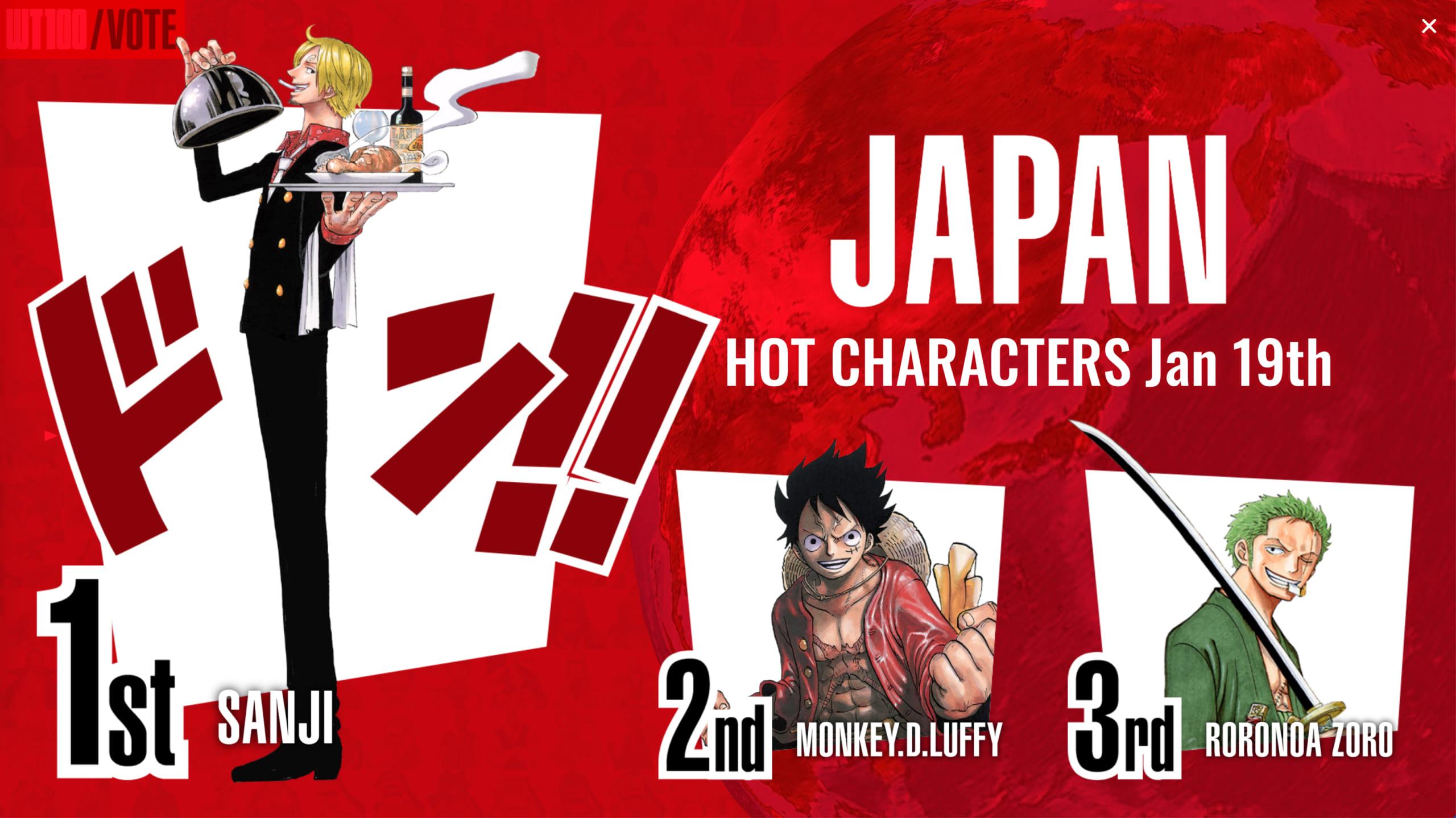第1回ONE PIECEキャラクター世界人気投票「WT100」日本のランキング