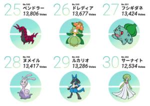 ポケモン投票企画「#キミにきめた」25位〜30位
