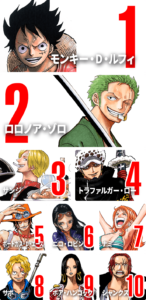 「ONE PIECE」WT100 TOP10