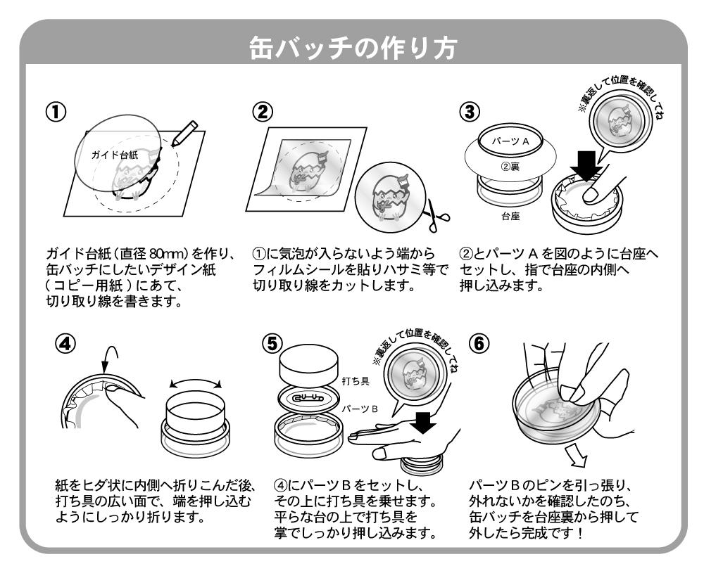 「缶バッチ作成キット」作り方