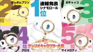『2021年サンリオキャラクター大賞』速報順位発表 1位〜5位