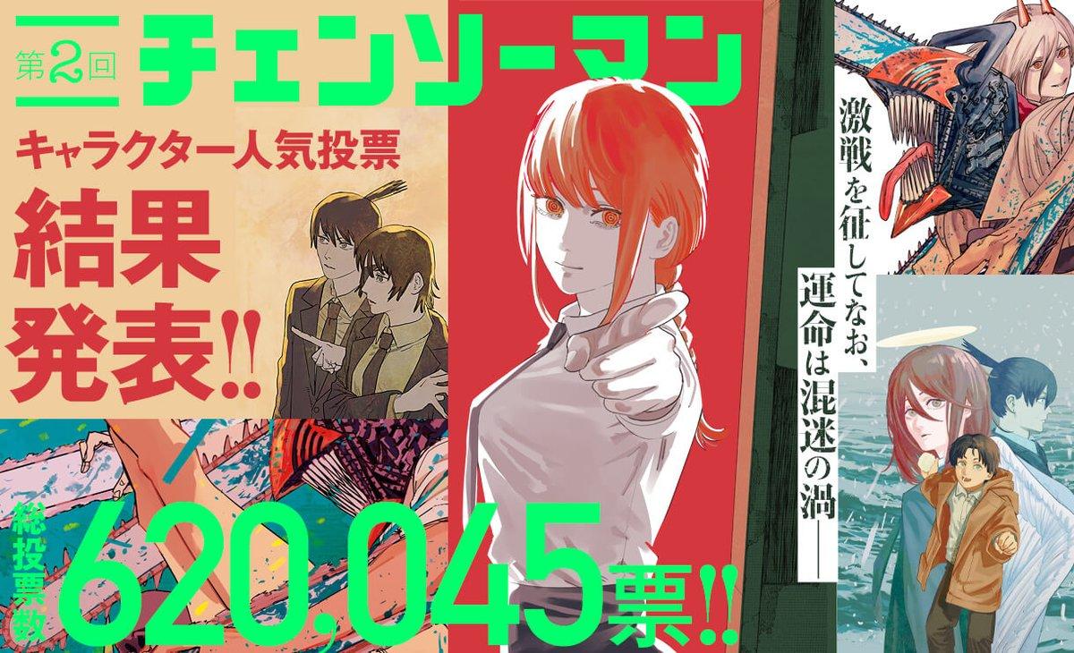 前回からどう変化?「チェンソーマン」第2回人気投票制したのはあのキャラ!藤本タツキ先生が漫画を描き下ろし