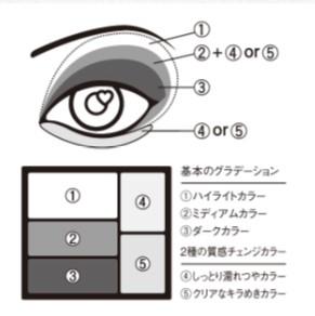 「ハローキティ×インテグレート」インテグレート トリプルレシピアイズ K使用したメイク方法