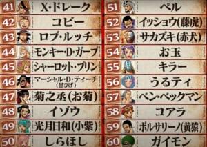 第1回ONE PIECEキャラクター世界人気投票「WT100」41位〜60位