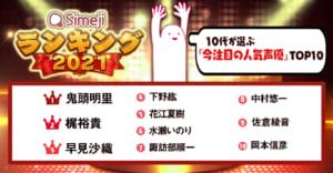 10代が選ぶ 「今注目の人気声優 TOP10」