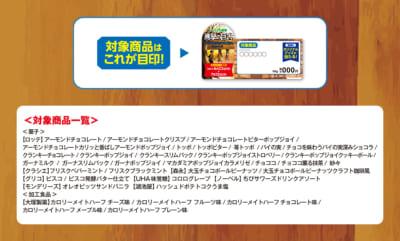 「進撃の巨人×ファミリーマート」対象商品