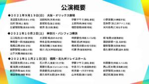 「TVアニメ あんさんぶるスターズ! Fan Meeting Tour」出演者