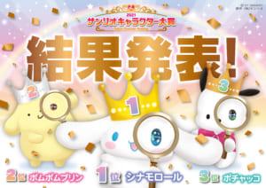 「2021年サンリオキャラクター大賞」結果発表