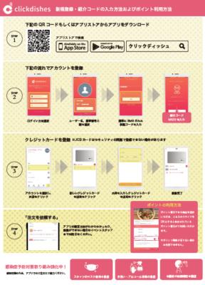 「モンチッチ×ClickDishes」アプリでの購入方法