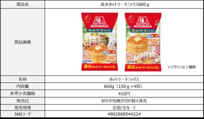 森永ホットケーキミックス×シルバニアファミリー 森永ホットケーキミックス、シロップ商品概要